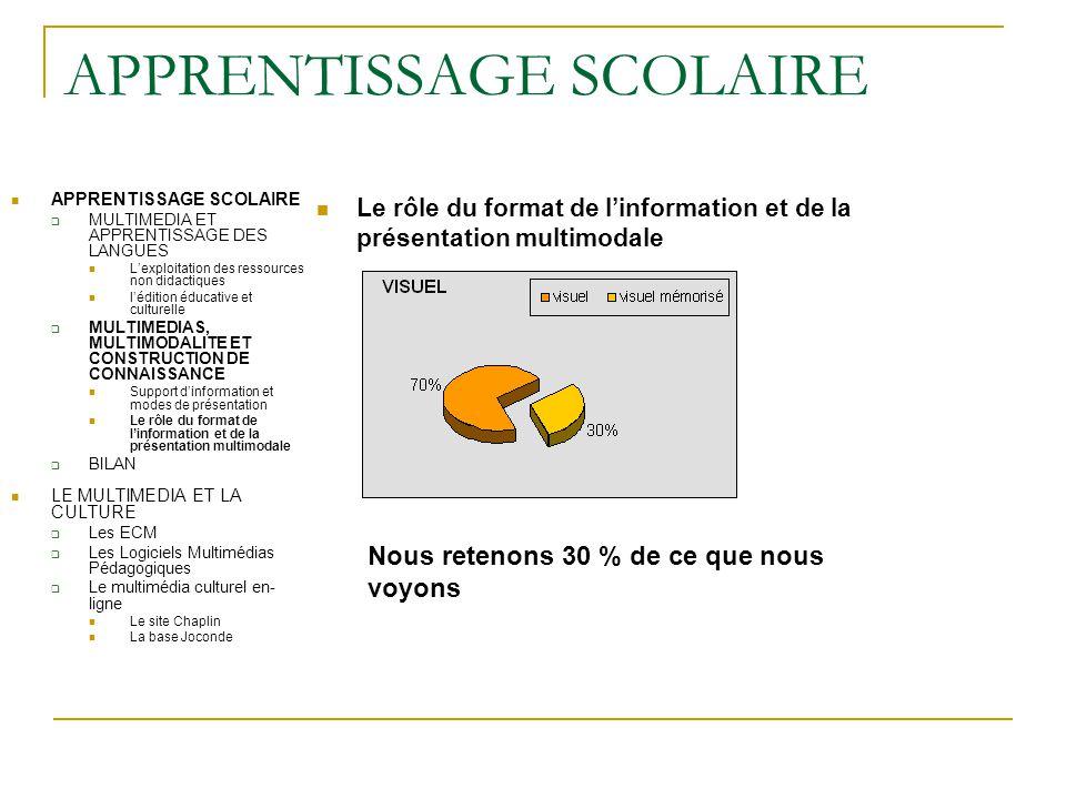APPRENTISSAGE SCOLAIRE Le rôle du format de l'information et de la présentation multimodale APPRENTISSAGE SCOLAIRE  MULTIMEDIA ET APPRENTISSAGE DES L