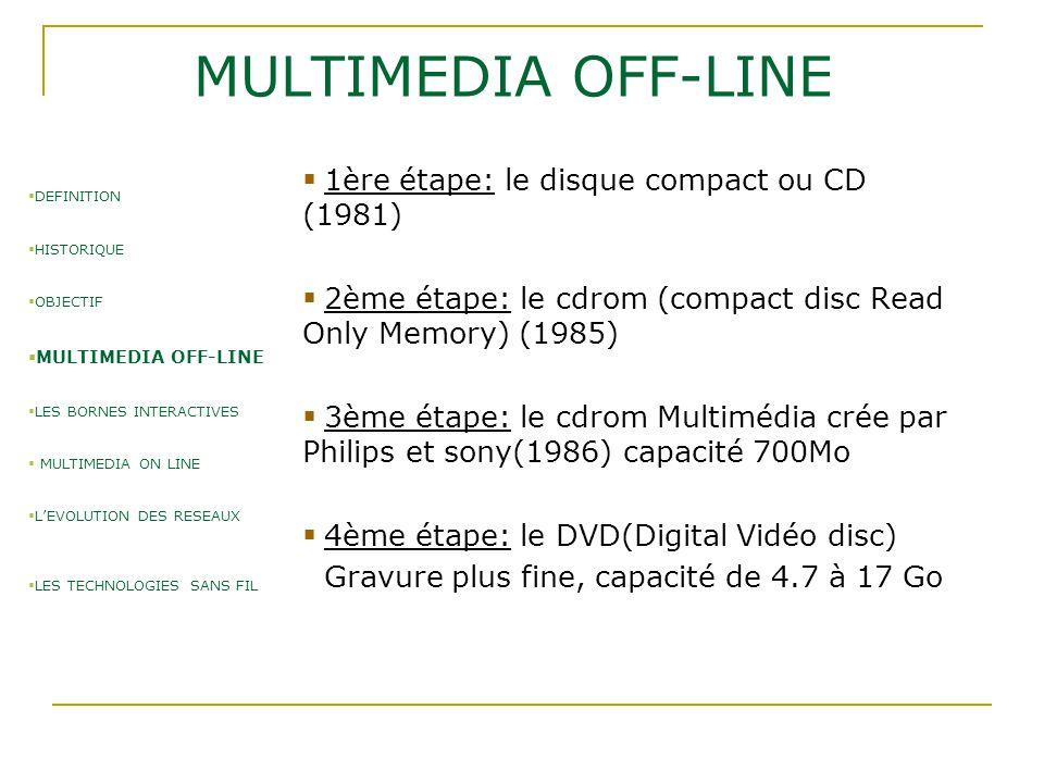 MULTIMEDIA OFF-LINE  1ère étape: le disque compact ou CD (1981)  2ème étape: le cdrom (compact disc Read Only Memory) (1985)  3ème étape: le cdrom