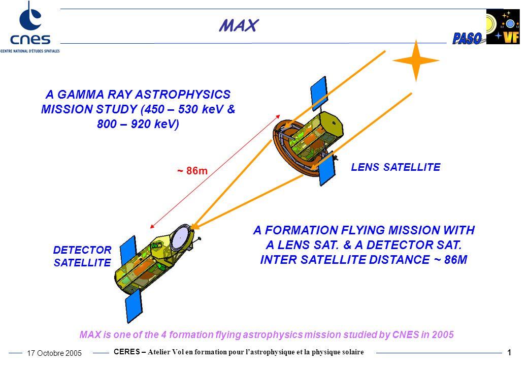 CERES – Atelier Vol en formation pour l'astrophysique et la physique solaire 17 Octobre 2005 1 MAX A GAMMA RAY ASTROPHYSICS MISSION STUDY (450 – 530 keV & 800 – 920 keV) A FORMATION FLYING MISSION WITH A LENS SAT.