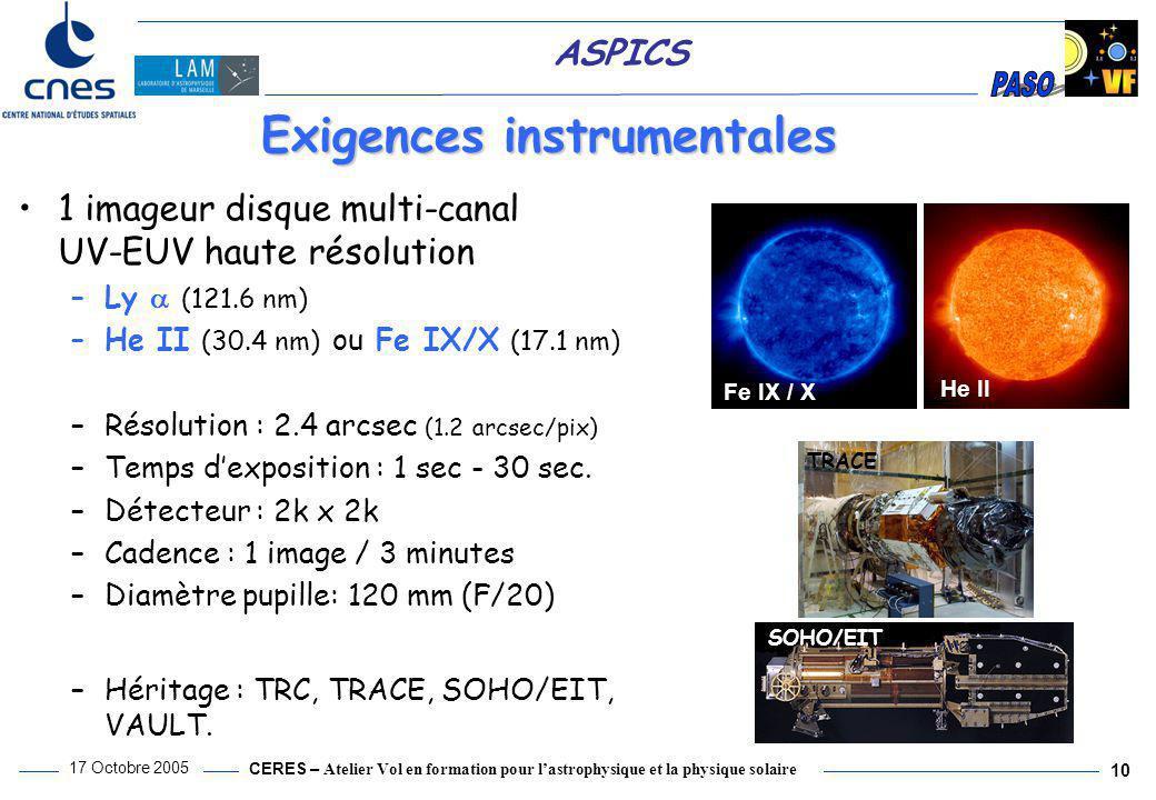 CERES – Atelier Vol en formation pour l'astrophysique et la physique solaire 17 Octobre 2005 10 ASPICS 1 imageur disque multi-canal UV-EUV haute résol