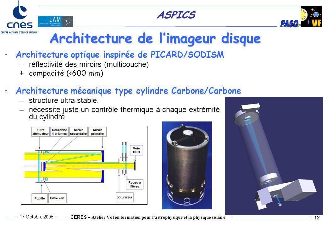 CERES – Atelier Vol en formation pour l'astrophysique et la physique solaire 17 Octobre 2005 12 ASPICS Architecture de l'imageur disque Architecture o