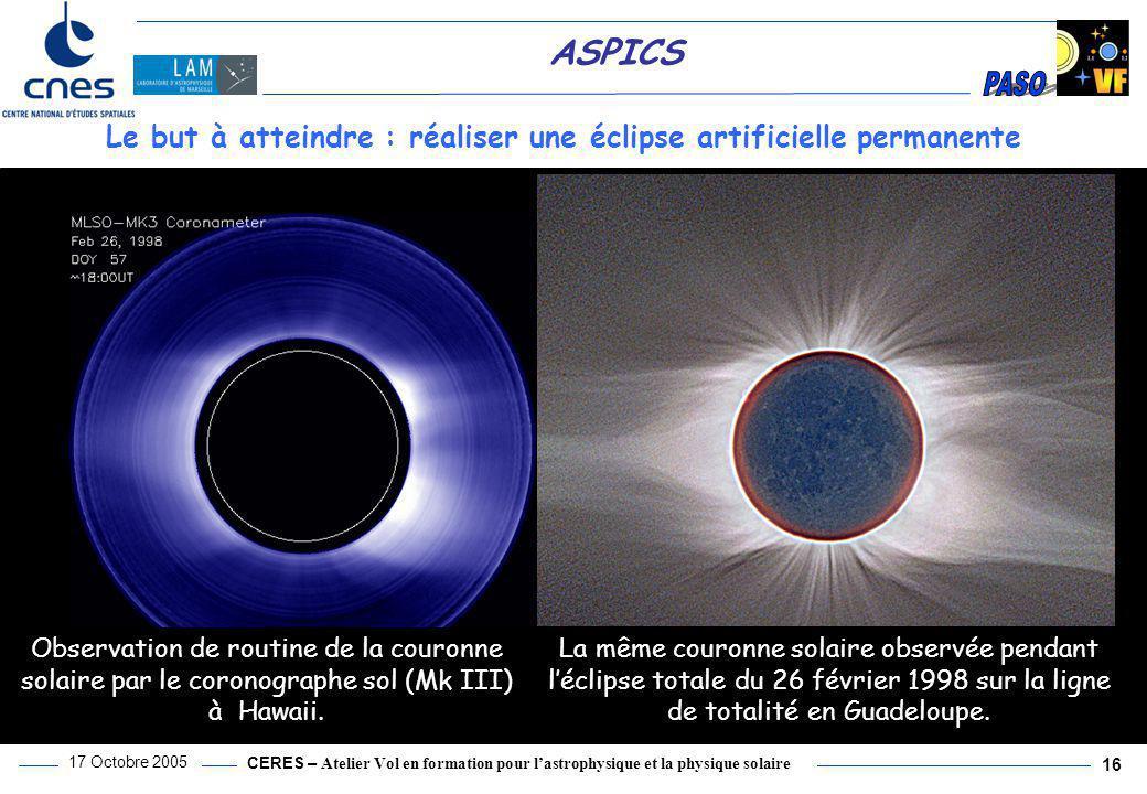 CERES – Atelier Vol en formation pour l'astrophysique et la physique solaire 17 Octobre 2005 16 ASPICS Observation de routine de la couronne solaire p