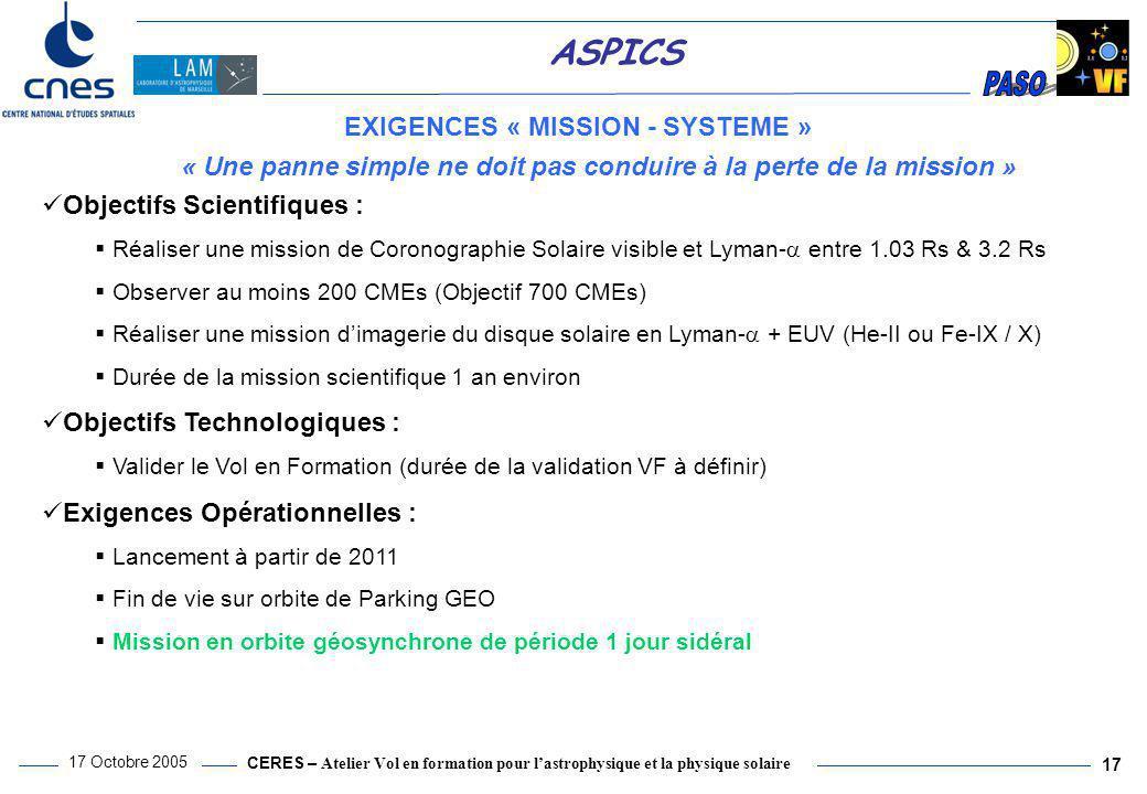 CERES – Atelier Vol en formation pour l'astrophysique et la physique solaire 17 Octobre 2005 17 ASPICS EXIGENCES « MISSION - SYSTEME » Objectifs Scien