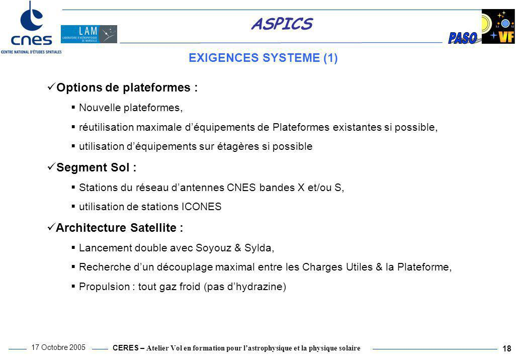 CERES – Atelier Vol en formation pour l'astrophysique et la physique solaire 17 Octobre 2005 18 ASPICS EXIGENCES SYSTEME (1) Options de plateformes :