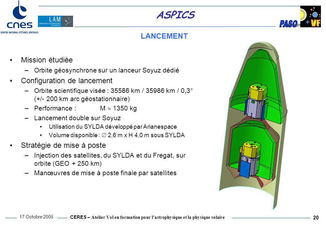 CERES – Atelier Vol en formation pour l'astrophysique et la physique solaire 17 Octobre 2005 20 ASPICS Mission étudiée –Orbite géosynchrone sur un lan