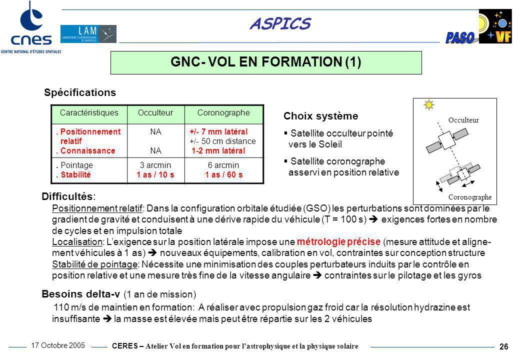 CERES – Atelier Vol en formation pour l'astrophysique et la physique solaire 17 Octobre 2005 26 ASPICS GNC- VOL EN FORMATION (1) Difficultés: Position