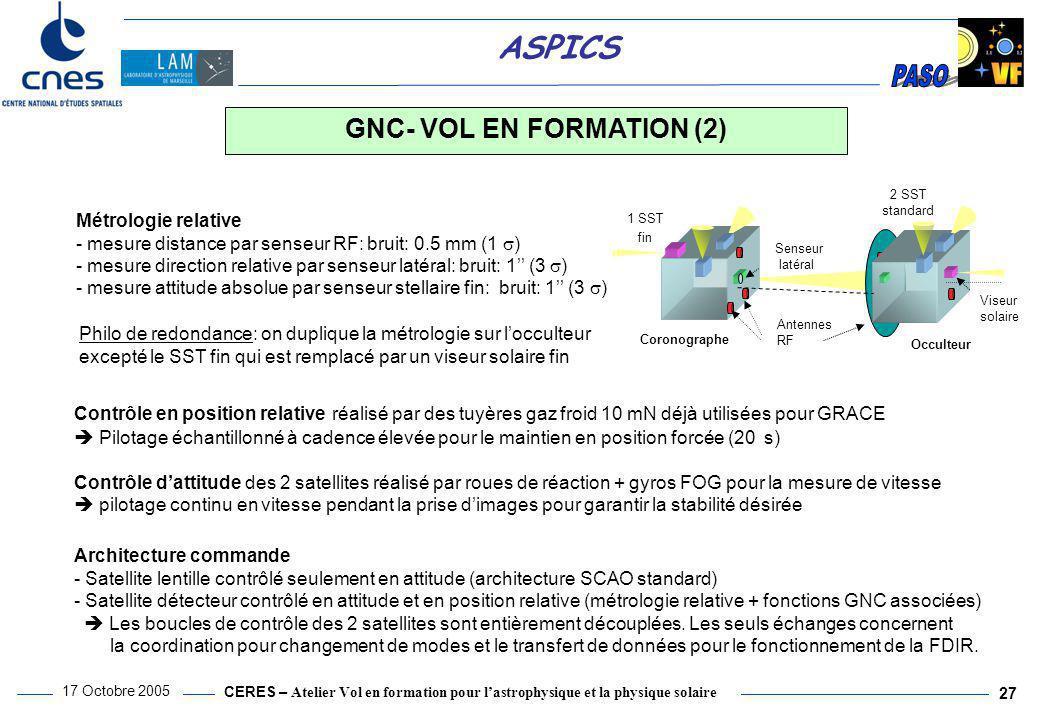 CERES – Atelier Vol en formation pour l'astrophysique et la physique solaire 17 Octobre 2005 27 ASPICS Métrologie relative - mesure distance par sense