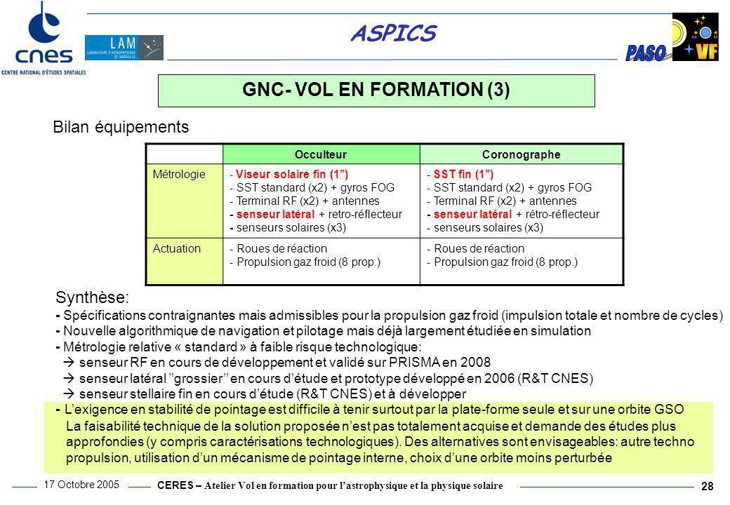 CERES – Atelier Vol en formation pour l'astrophysique et la physique solaire 17 Octobre 2005 28 ASPICS GNC- VOL EN FORMATION (3) Synthèse: - Spécifica