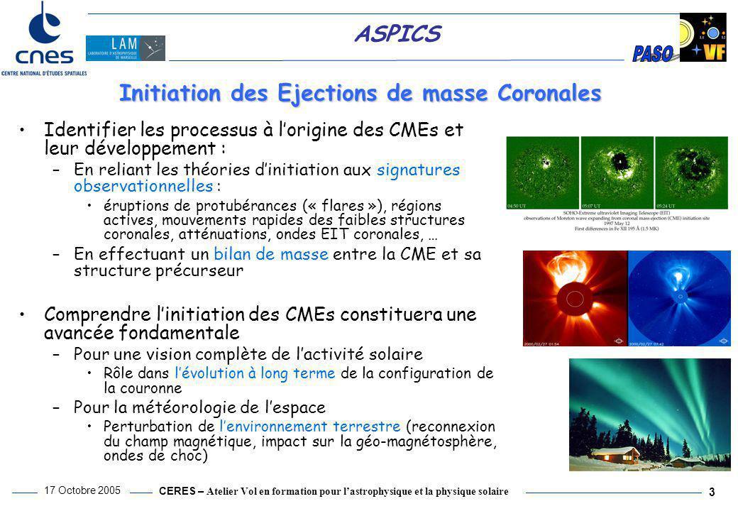 CERES – Atelier Vol en formation pour l'astrophysique et la physique solaire 17 Octobre 2005 3 ASPICS Identifier les processus à l'origine des CMEs et