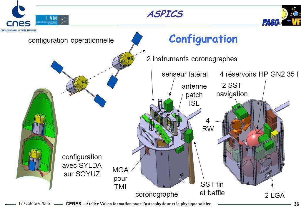 CERES – Atelier Vol en formation pour l'astrophysique et la physique solaire 17 Octobre 2005 36 ASPICS configuration opérationnelle configuration avec