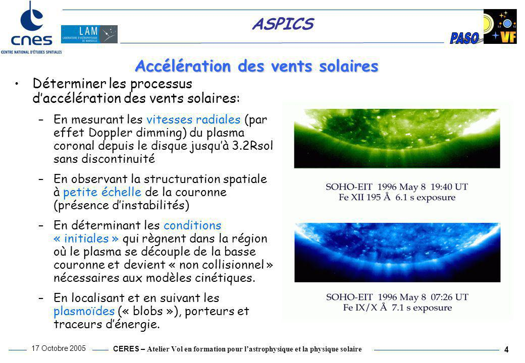 CERES – Atelier Vol en formation pour l'astrophysique et la physique solaire 17 Octobre 2005 4 ASPICS Déterminer les processus d'accélération des vent