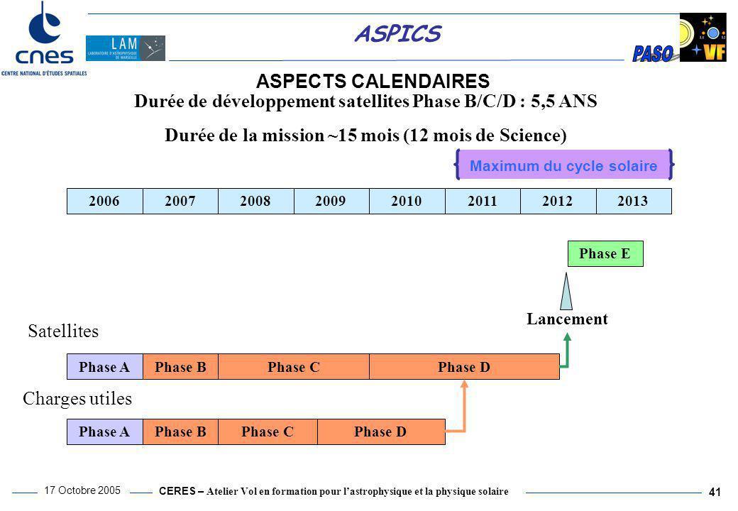CERES – Atelier Vol en formation pour l'astrophysique et la physique solaire 17 Octobre 2005 41 ASPICS ASPECTS CALENDAIRES 200620072008200920102011201