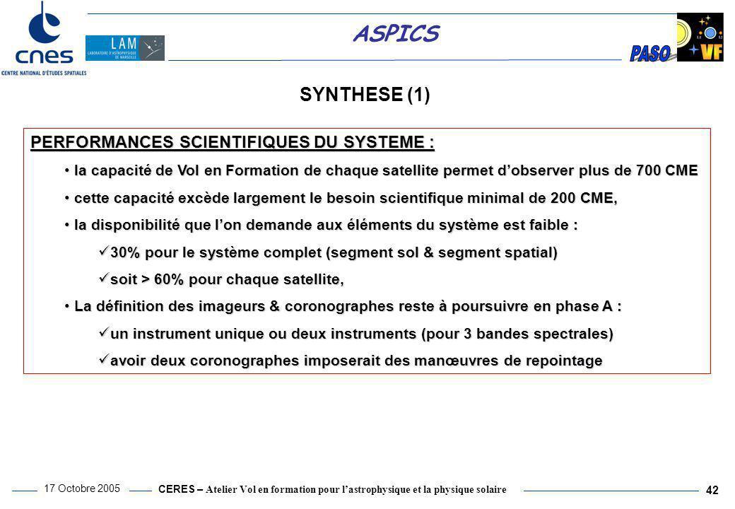 CERES – Atelier Vol en formation pour l'astrophysique et la physique solaire 17 Octobre 2005 42 ASPICS SYNTHESE (1) PERFORMANCES SCIENTIFIQUES DU SYST