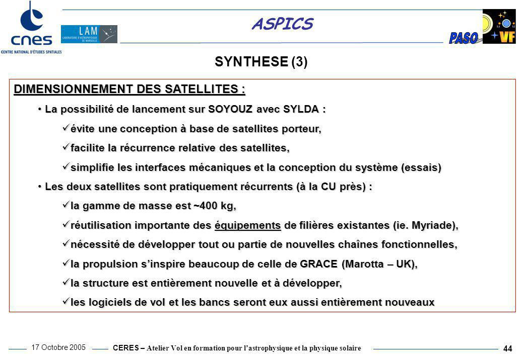 CERES – Atelier Vol en formation pour l'astrophysique et la physique solaire 17 Octobre 2005 44 ASPICS SYNTHESE (3) DIMENSIONNEMENT DES SATELLITES : L