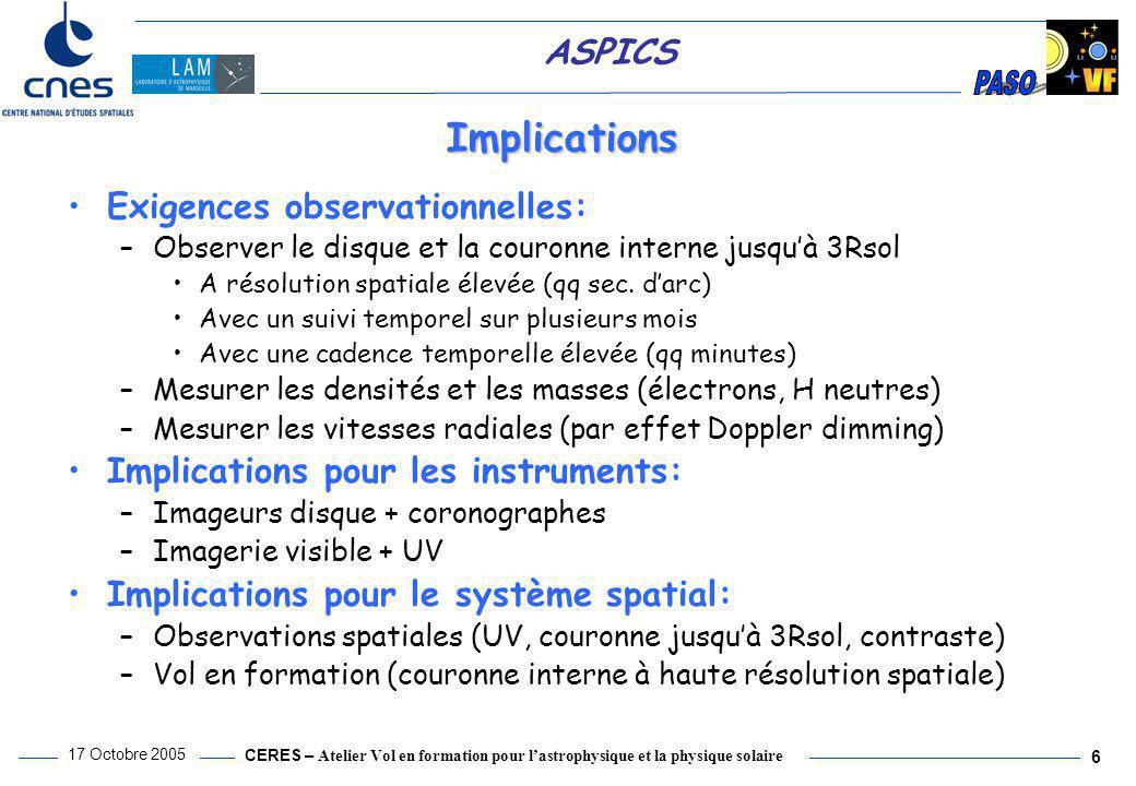 CERES – Atelier Vol en formation pour l'astrophysique et la physique solaire 17 Octobre 2005 6 ASPICS Exigences observationnelles: –Observer le disque