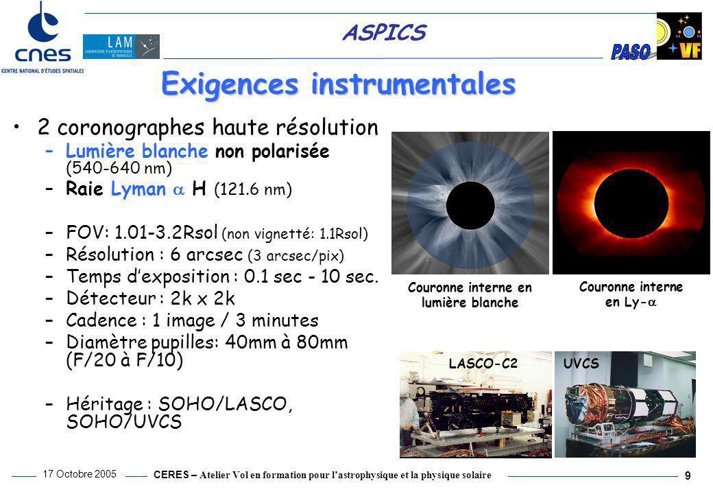 CERES – Atelier Vol en formation pour l'astrophysique et la physique solaire 17 Octobre 2005 9 ASPICS 2 coronographes haute résolution –Lumière blanch