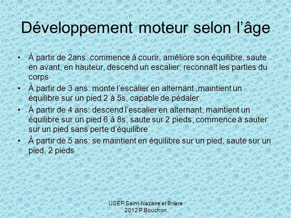 USEP Saint-Nazaire et Brière 2012 P.Bouchon La latéralité Elle se construit progressivement et varie selon l'action à effectuer Son apprentissage se fait pour beaucoup par imitation Notion de gauche et droite est relative