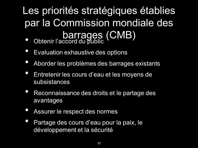 11 Les priorités stratégiques établies par la Commission mondiale des barrages (CMB) Obtenir l'accord du public Evaluation exhaustive des options Abor