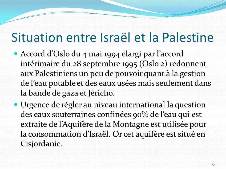 Situation entre Israël et la Palestine Accord d'Oslo du 4 mai 1994 élargi par l'accord intérimaire du 28 septembre 1995 (Oslo 2) redonnent aux Palesti