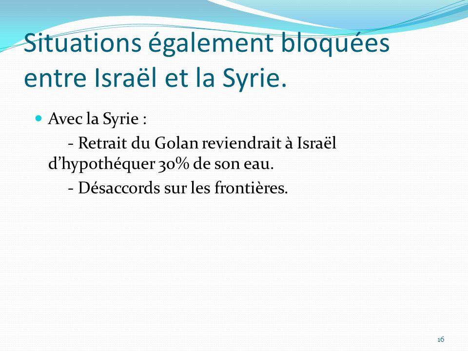 Situations également bloquées entre Israël et la Syrie. Avec la Syrie : - Retrait du Golan reviendrait à Israël d'hypothéquer 30% de son eau. - Désacc