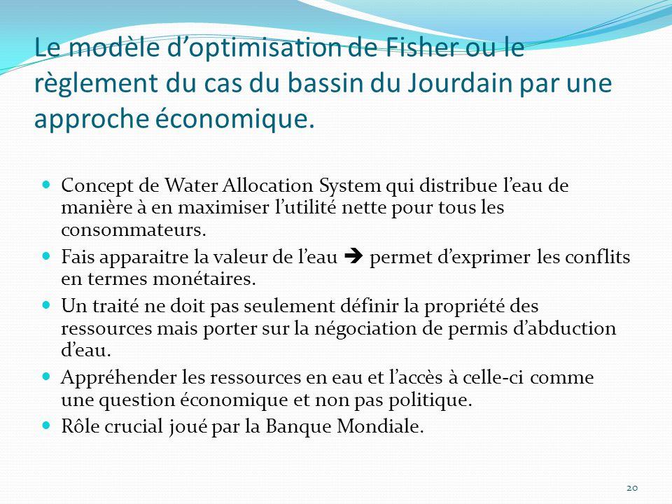Le modèle d'optimisation de Fisher ou le règlement du cas du bassin du Jourdain par une approche économique. Concept de Water Allocation System qui di