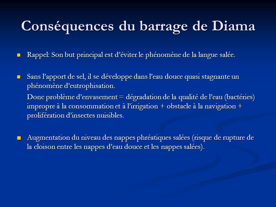 Conséquences du barrage de Diama Rappel: Son but principal est d'éviter le phénomène de la langue salée. Rappel: Son but principal est d'éviter le phé