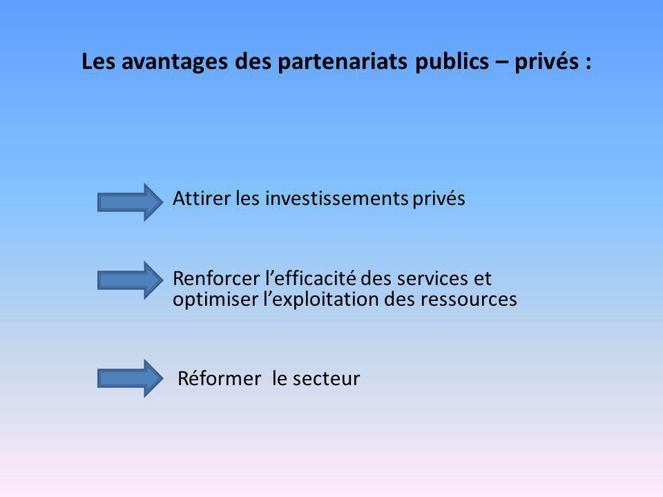 Attirer les investissements privés Renforcer l'efficacité des services et optimiser l'exploitation des ressources Réformer le secteur Les avantages de