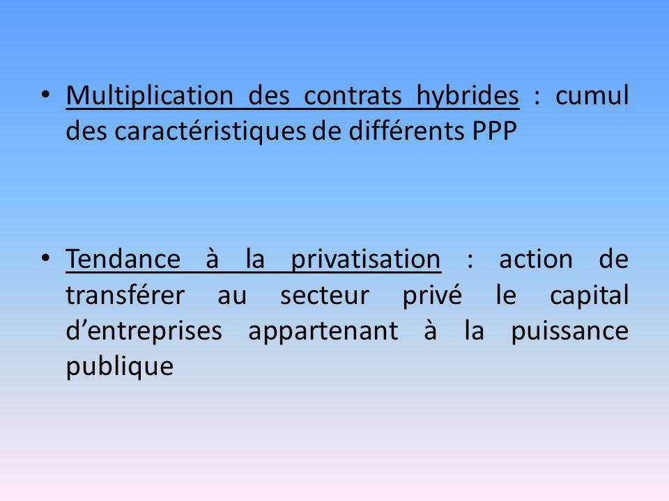 Multiplication des contrats hybrides : cumul des caractéristiques de différents PPP Tendance à la privatisation : action de transférer au secteur priv