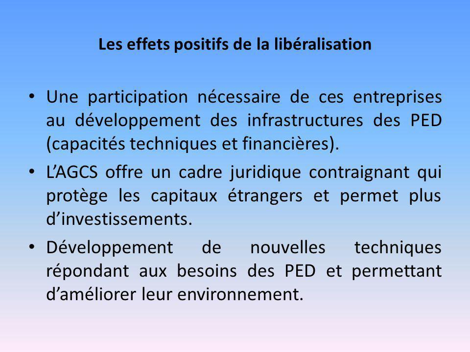 Les effets positifs de la libéralisation Une participation nécessaire de ces entreprises au développement des infrastructures des PED (capacités techn