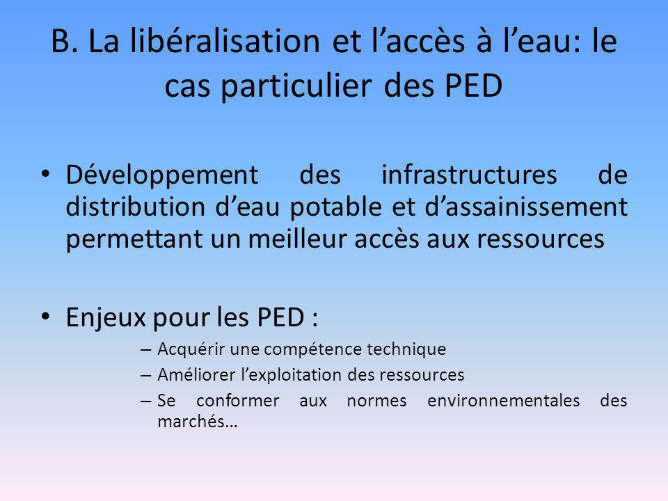B. La libéralisation et l'accès à l'eau: le cas particulier des PED Développement des infrastructures de distribution d'eau potable et d'assainissemen