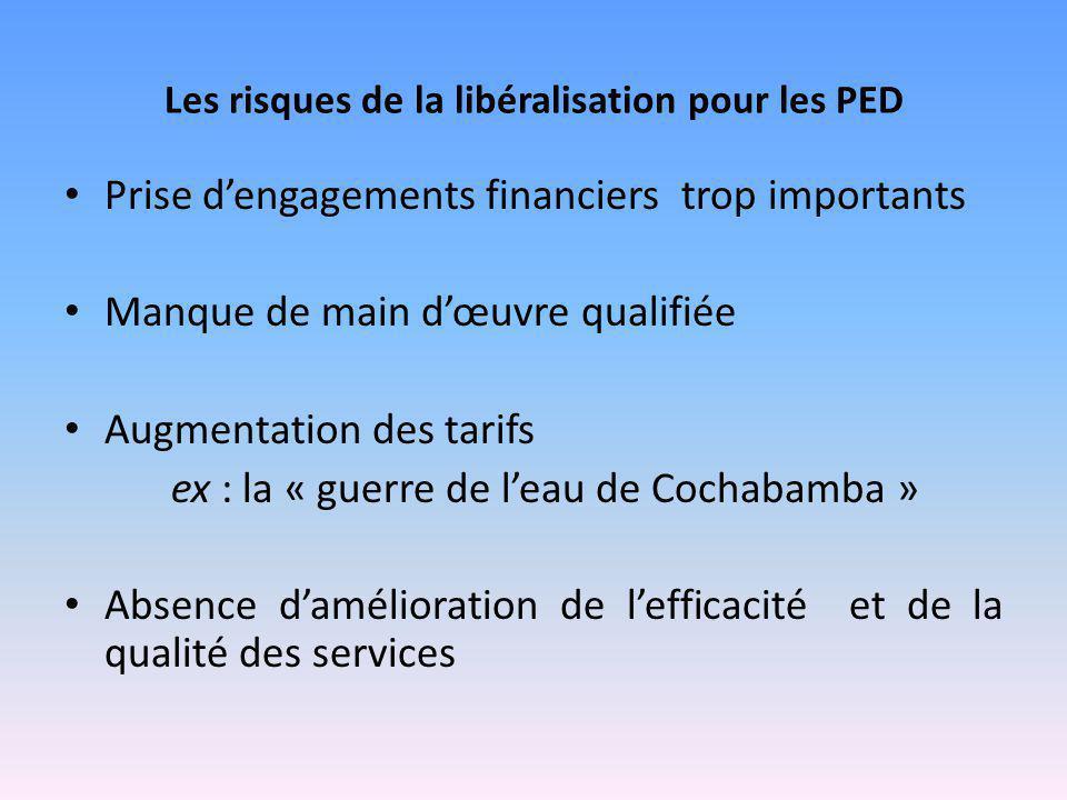 Les risques de la libéralisation pour les PED Prise d'engagements financiers trop importants Manque de main d'œuvre qualifiée Augmentation des tarifs