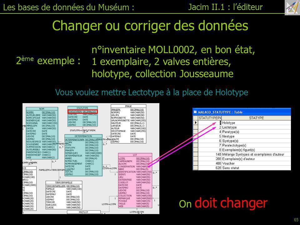 Les bases de données du Muséum : Jacim II.1 : l'éditeur Changer ou corriger des données 2 ème exemple : n°inventaire MOLL0002, en bon état, 1 exemplaire, 2 valves entières, holotype, collection Jousseaume Vous voulez mettre Lectotype à la place de Holotype On doit changer 65