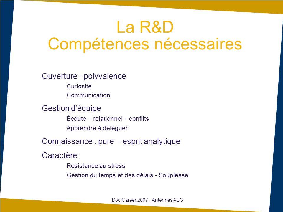 La R&D Compétences nécessaires Ouverture - polyvalence Curiosité Communication Gestion d'équipe Écoute – relationnel – conflits Apprendre à déléguer C