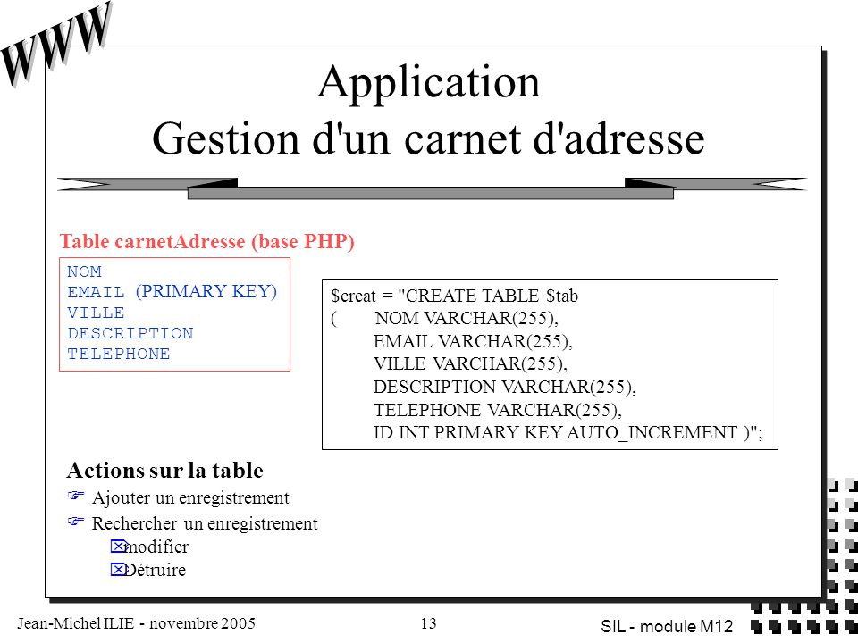 Jean-Michel ILIE - novembre 200513 SIL - module M12 Application Gestion d un carnet d adresse $creat = CREATE TABLE $tab ( NOM VARCHAR(255), EMAIL VARCHAR(255), VILLE VARCHAR(255), DESCRIPTION VARCHAR(255), TELEPHONE VARCHAR(255), ID INT PRIMARY KEY AUTO_INCREMENT ) ; NOM EMAIL (PRIMARY KEY) VILLE DESCRIPTION TELEPHONE Table carnetAdresse (base PHP) Actions sur la table  Ajouter un enregistrement  Rechercher un enregistrement  modifier  Détruire