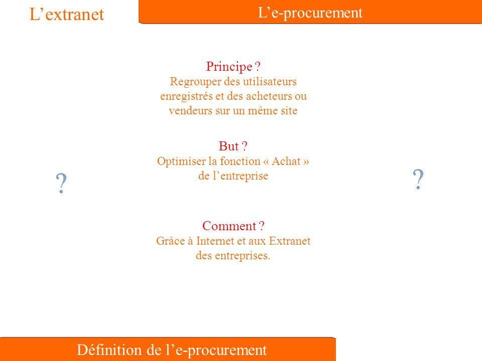 L'extranet L'e-procurement Définition de l'e-procurement But .