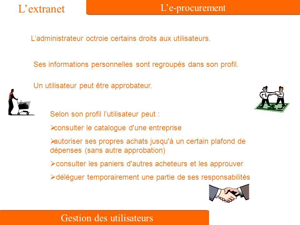 L'extranet Gestion des utilisateurs L'e-procurement L'administrateur octroie certains droits aux utilisateurs.