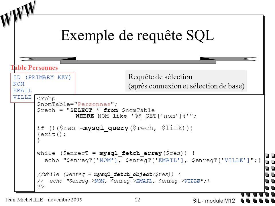 Jean-Michel ILIE - novembre 200512 SIL - module M12 Exemple de requête SQL Requête de sélection (après connexion et sélection de base) ID (PRIMARY KEY