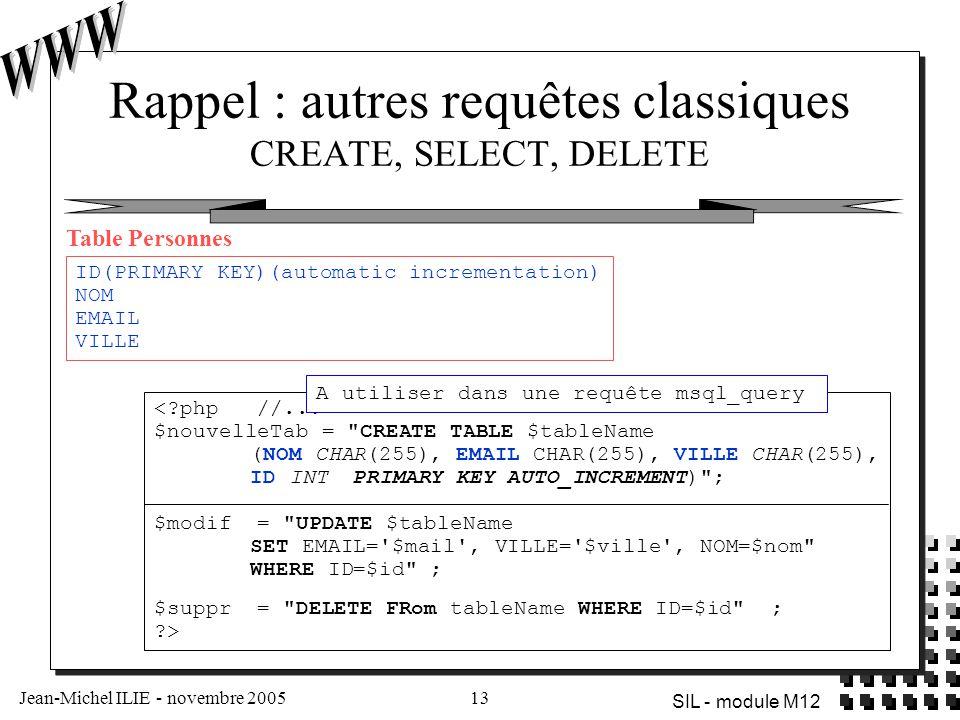 Jean-Michel ILIE - novembre 200513 SIL - module M12 Rappel : autres requêtes classiques CREATE, SELECT, DELETE <?php //... $nouvelleTab =