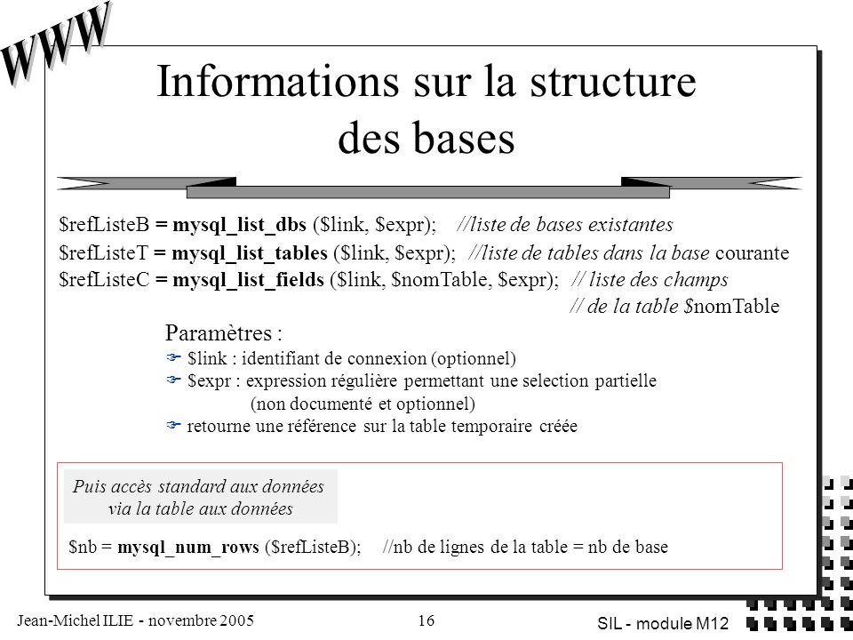 Jean-Michel ILIE - novembre 200516 SIL - module M12 Informations sur la structure des bases Paramètres :  $link : identifiant de connexion (optionnel