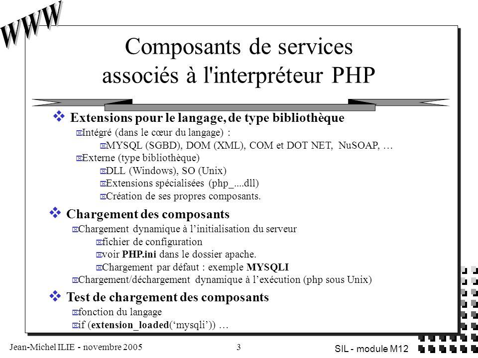 Jean-Michel ILIE - novembre 20053 SIL - module M12 Composants de services associés à l'interpréteur PHP  Extensions pour le langage, de type biblioth