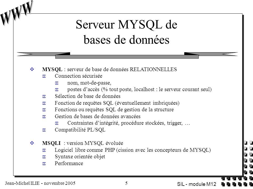 Jean-Michel ILIE - novembre 20055 SIL - module M12 Serveur MYSQL de bases de données  MYSQL : serveur de base de données RELATIONNELLES  Connection