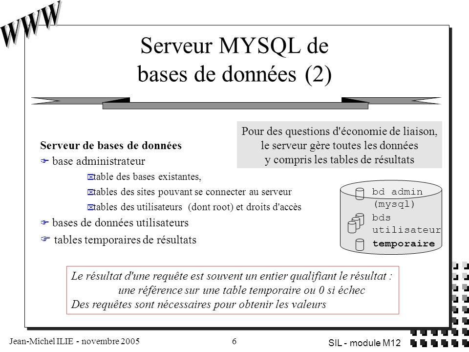 Jean-Michel ILIE - novembre 20056 SIL - module M12 Serveur MYSQL de bases de données (2) Serveur de bases de données  base administrateur  table des