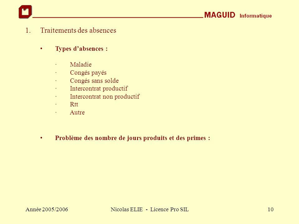 Année 2005/2006Nicolas ELIE - Licence Pro SIL10 1.Traitements des absences Types d'absences : · Maladie · Congés payés · Congés sans solde · Intercont