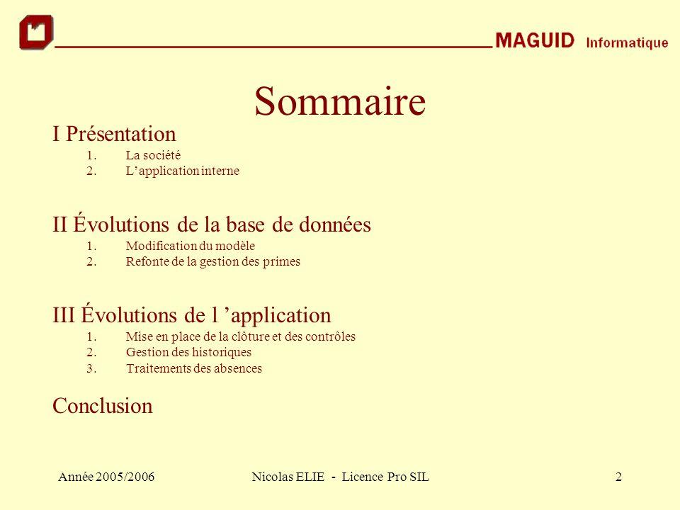 Année 2005/2006Nicolas ELIE - Licence Pro SIL2 Sommaire I Présentation 1.La société 2.L'application interne II Évolutions de la base de données 1.Modi