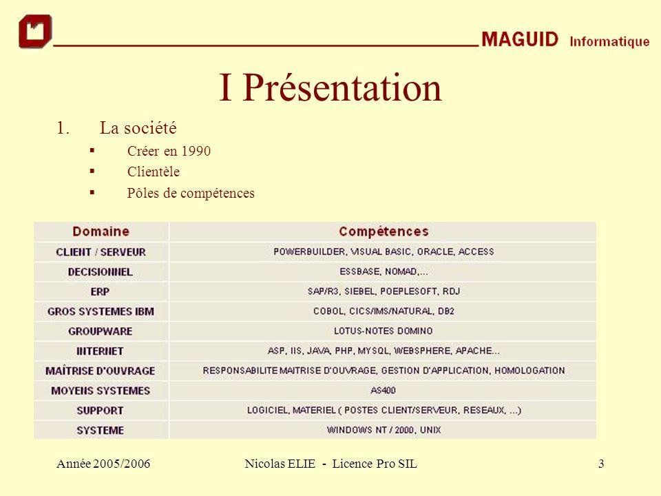 Année 2005/2006Nicolas ELIE - Licence Pro SIL3 I Présentation 1.La société  Créer en 1990  Clientèle  Pôles de compétences
