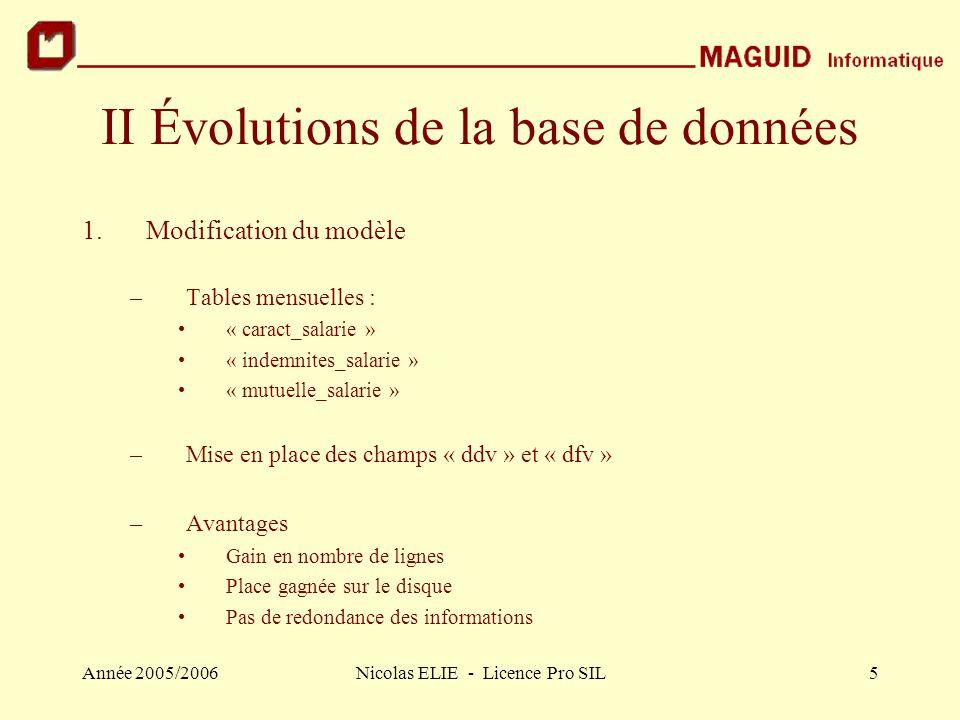 Année 2005/2006Nicolas ELIE - Licence Pro SIL5 II Évolutions de la base de données 1.Modification du modèle –Tables mensuelles : « caract_salarie » «