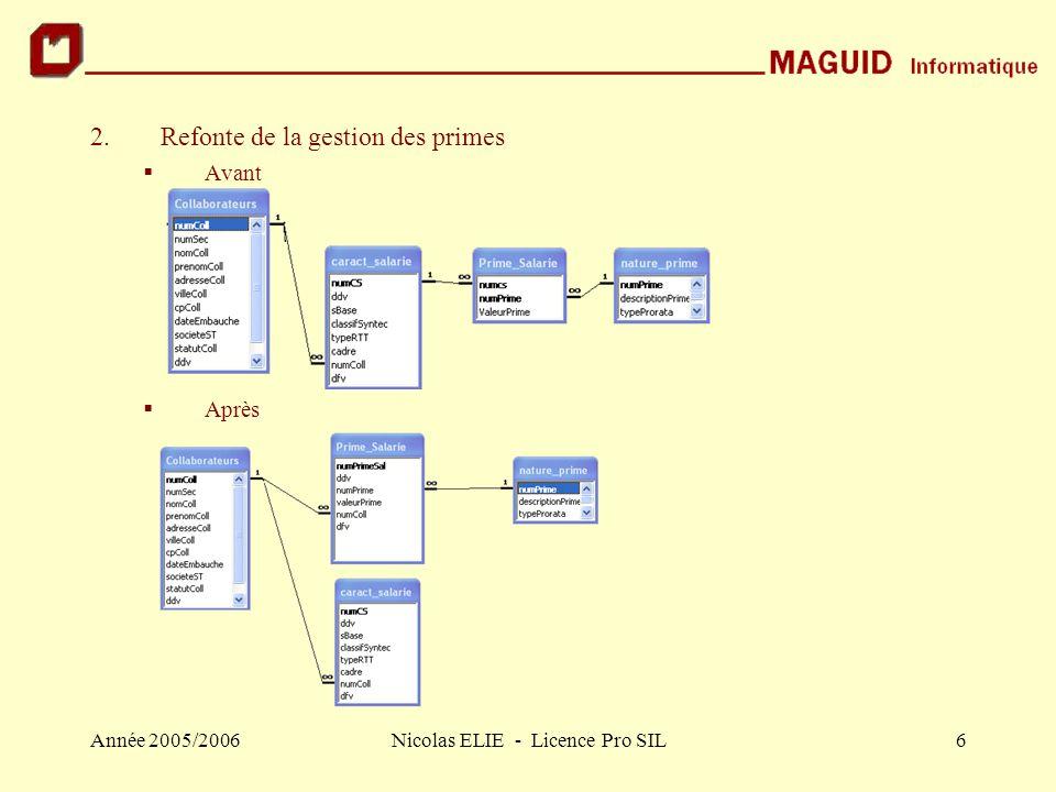 Année 2005/2006Nicolas ELIE - Licence Pro SIL6 2.Refonte de la gestion des primes  Avant  Après