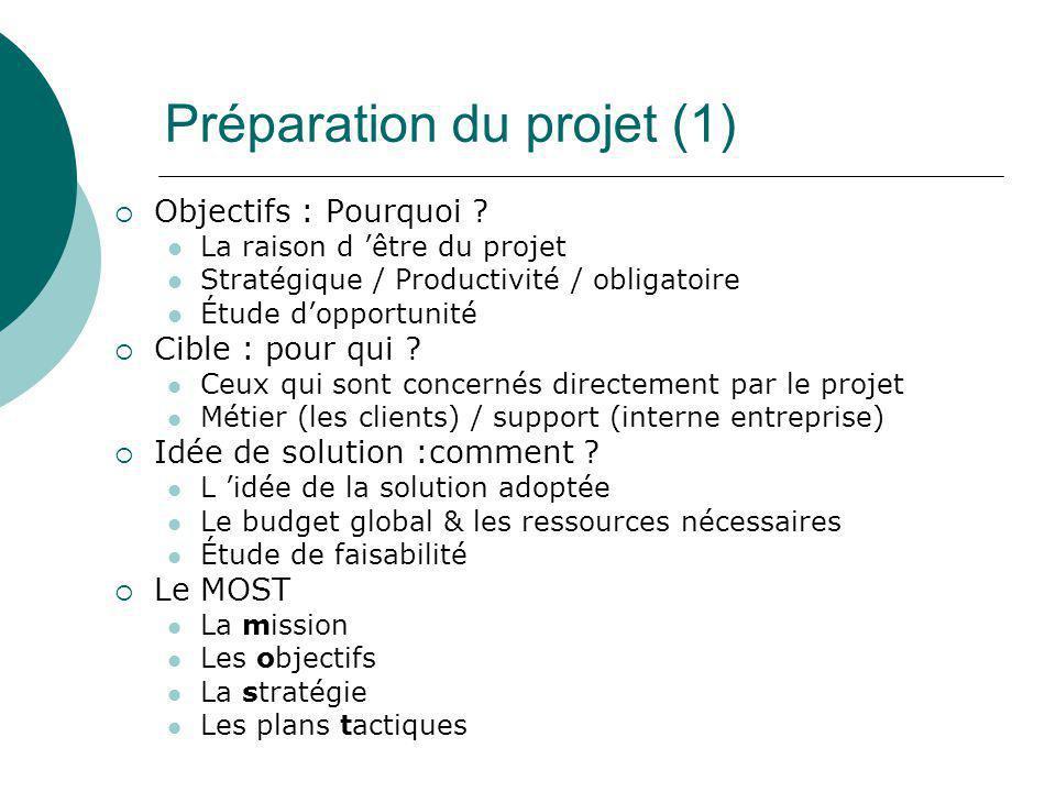  Objectifs : Pourquoi ? La raison d 'être du projet Stratégique / Productivité / obligatoire Étude d'opportunité  Cible : pour qui ? Ceux qui sont c