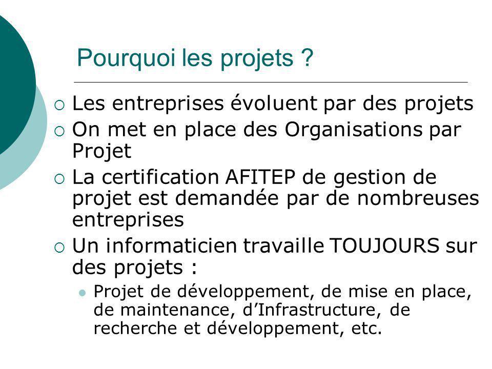 Pourquoi les projets ?  Les entreprises évoluent par des projets  On met en place des Organisations par Projet  La certification AFITEP de gestion