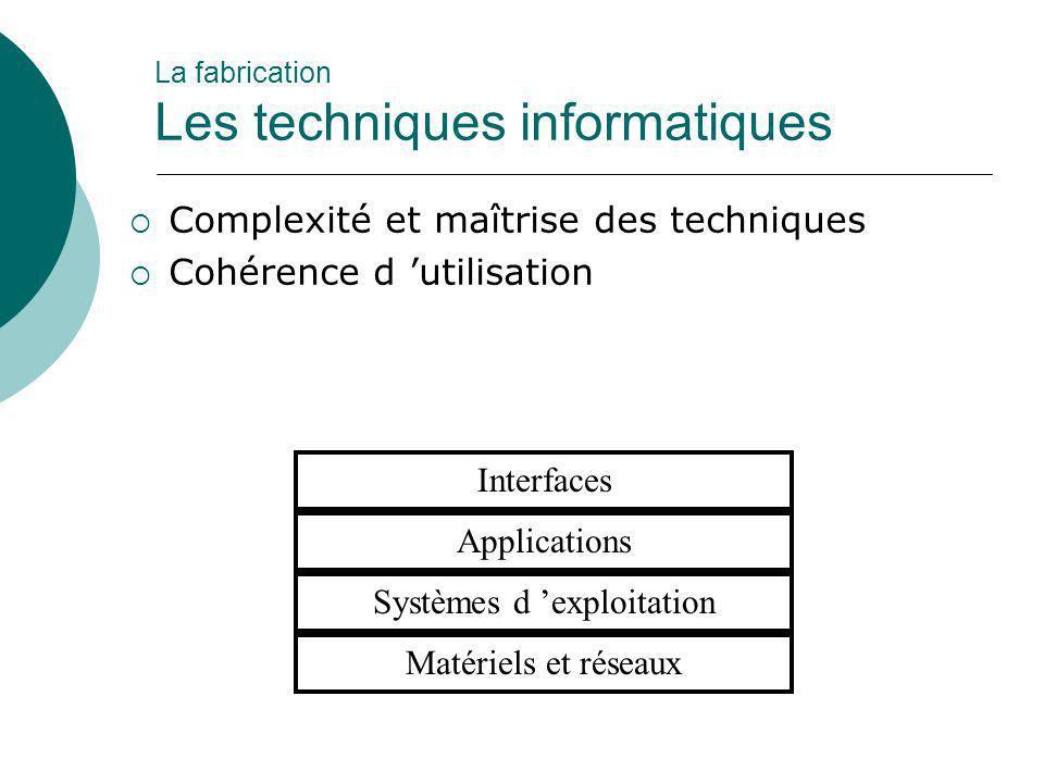  Complexité et maîtrise des techniques  Cohérence d 'utilisation La fabrication Les techniques informatiques Matériels et réseaux Interfaces Applica